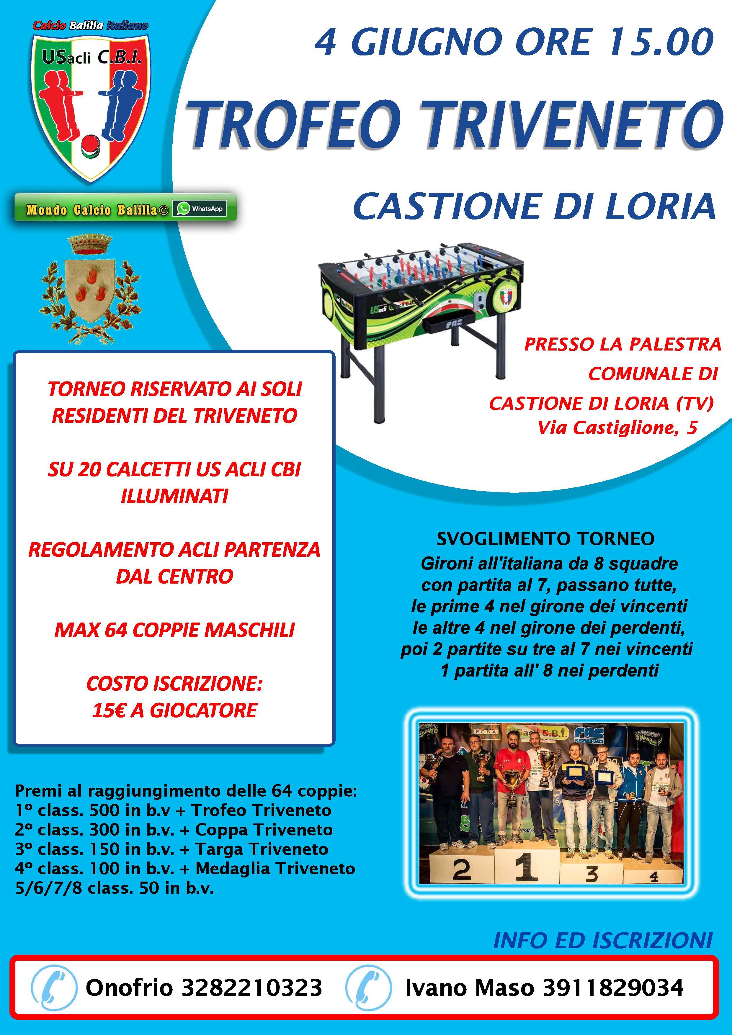 LOCANDINA BALILLA CASTION(1)(1)