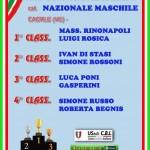 campionato-nazionale-145