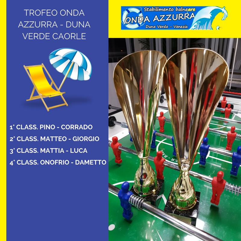 Trofeo Onda Azzurra 6