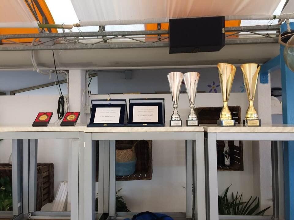 Trofeo Onda Azzurra 8