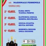 campionato-nazionale-1